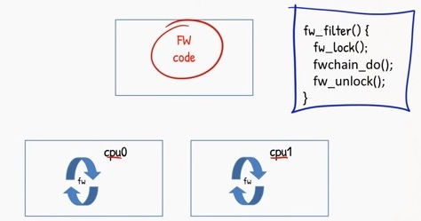 Uncategorized – Page 3 – indepthtechnology