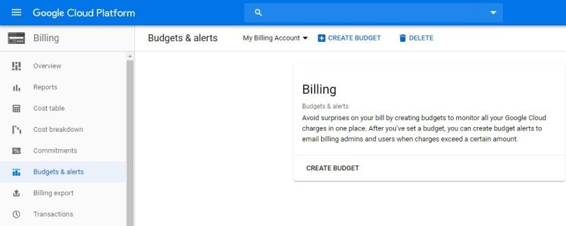 Budgets-Alerts