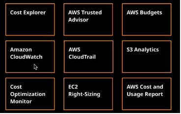 AWS-Cost